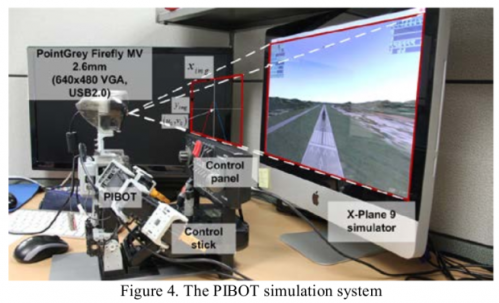 Robot works controls of simulated cockpit: Introducing PIBOT