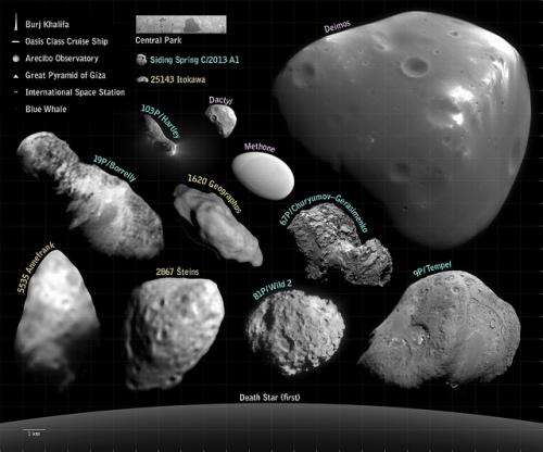 Rosetta's 67P Comet Compared to Everything, Including the Death Star