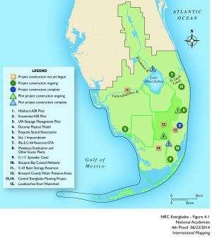 New report evaluates progress of comprehensive everglades restoration plan