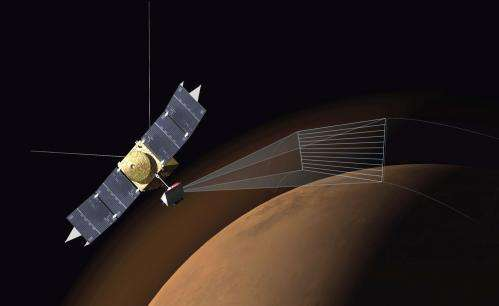 Shortly after Mars comet, NASA's new red planet spacecraft officially starts mission