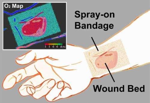 'Smart' bandage emits phosphorescent glow for healing below