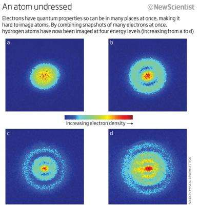 Snapshots of atoms make it into physics textbooks
