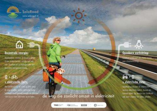 SolaRoad: World's first solar cycle path to open in the Netherlands