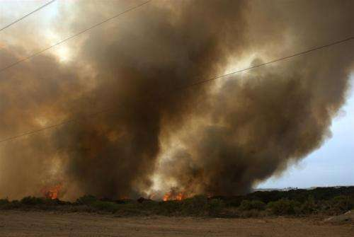 State of wildland fire emissions, carbon, and climate research