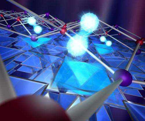 Study at SLAC explains atomic action in high-temperature superconductors