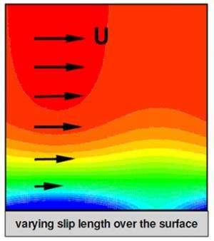 Surpassing Boundaries in Fluid Dynamics