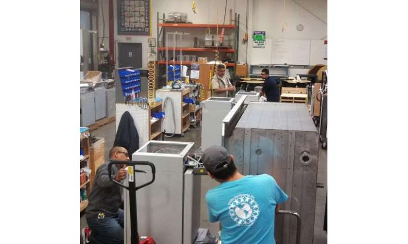 Sustainable manufacturing system to better consider the human component