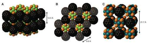 Synthesized hierarchical structures in solid-state chemistry