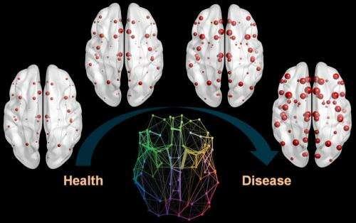 Epidemic spreading and neurodegenerative progression