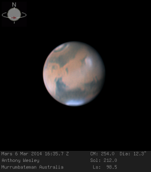 The opposition of Mars