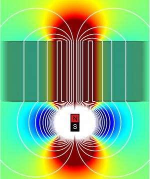 Transfering magnetic fields across long distances