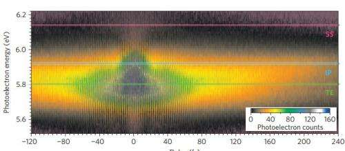 Team first to detect exciton in metal