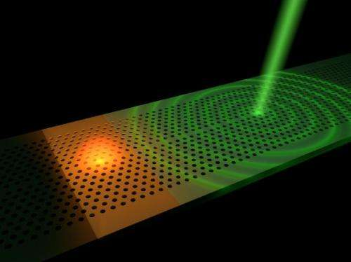 Ultrafast remote switching of light emission