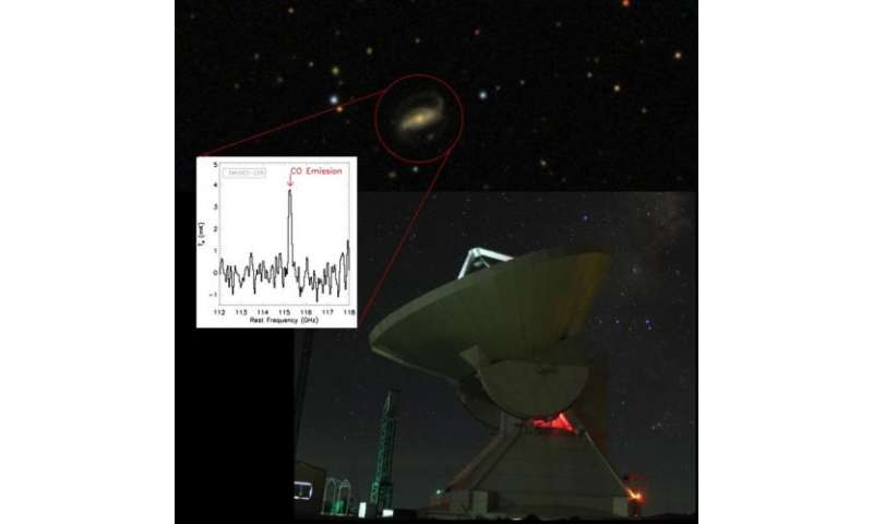 U.S. and Mexican astronomers develop new model of star formation