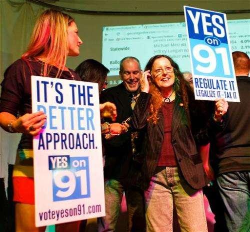 US state of Oregon votes to legalize marijuana