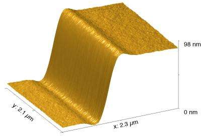 Waterloo physicists solve 20-year-old debate surrounding glassy surfaces