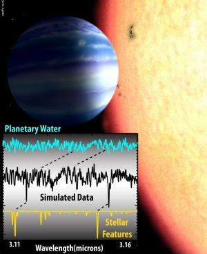 Water vapor detected in the atmosphere of a hot Jupiter