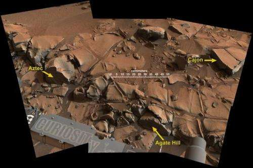 "Why did NASA scientists name a geologic feature on Mars ""Aztec""?"
