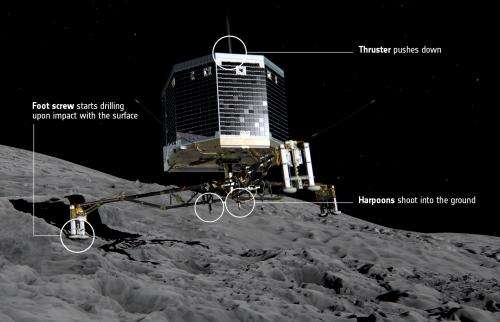 Why the Rosetta comet mission is such a big deal