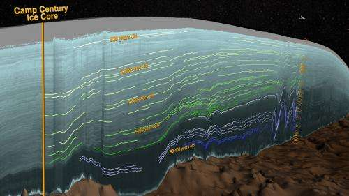 A 3-D view of the Greenland Ice Sheet opens window on ice history