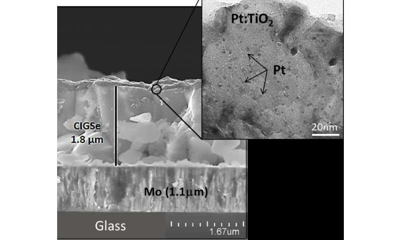 Artificial photosynthesis: New, stable photocathode with great potential