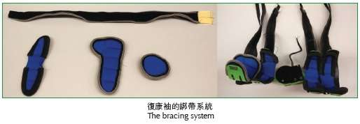 A wearable electrical stimulation robotic system for upper limb rehabilitation