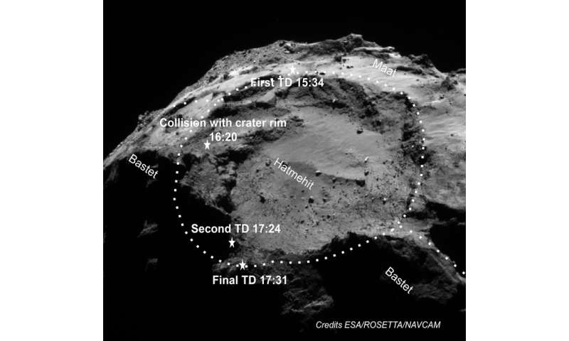 Building blocks of life found among organic compounds on Comet 67P – what Philae discoveries mean