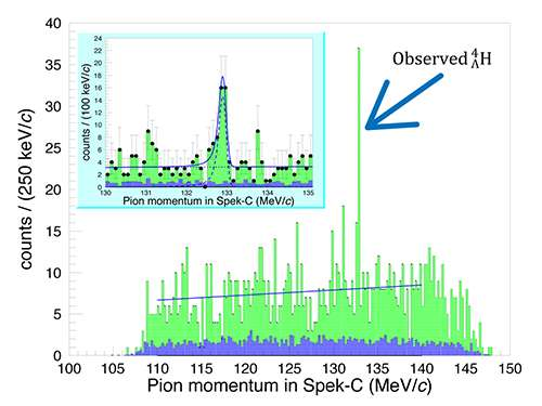 Decay-pion spectroscopy of electro-produced hypernuclei
