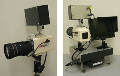 Development of an image sensor for an infrared color night-vision camera