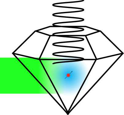 Diamonds may be the key to future NMR/MRI technologies