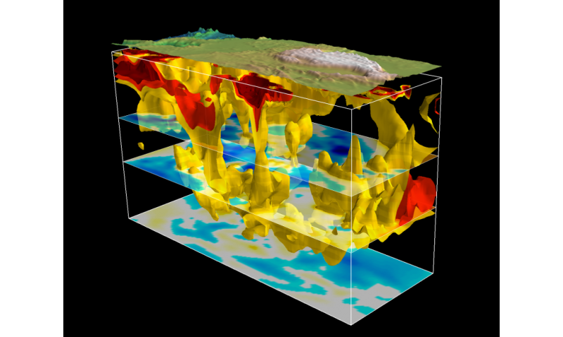 Earthquakes reveal deep secrets beneath East Asia