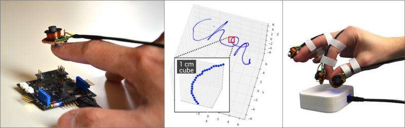 Electromagnets and sensors track the motions of fingers