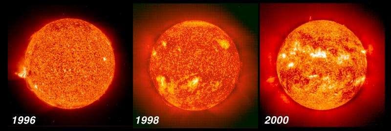 Irregular heartbeat of the Sun driven by double dynamo