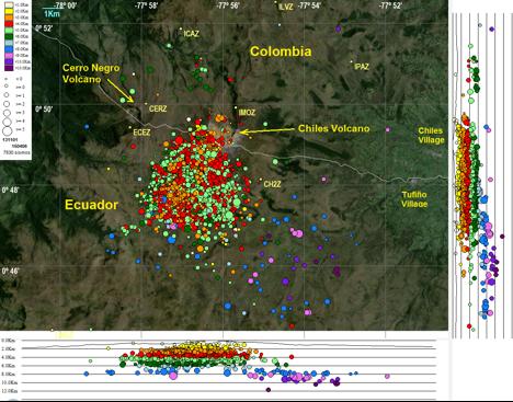 Magma intrusion is likely source of Columbia-Ecuador border quake swarms