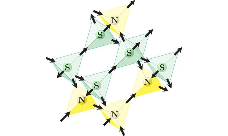 Magnetic monopoles in spin ice crystals
