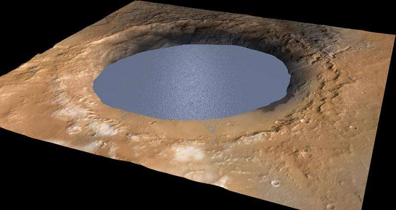Mars might have liquid water