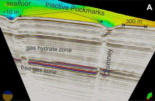 Methane seepage from Arctic seabed occurring for millions of years
