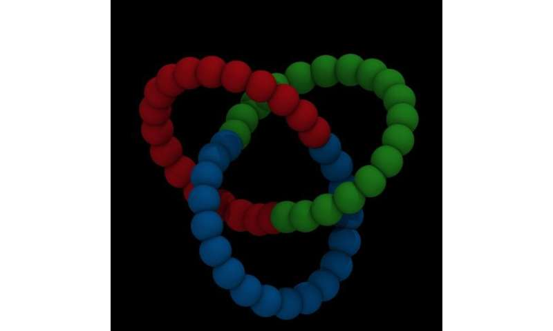 Molecular Lego of knots