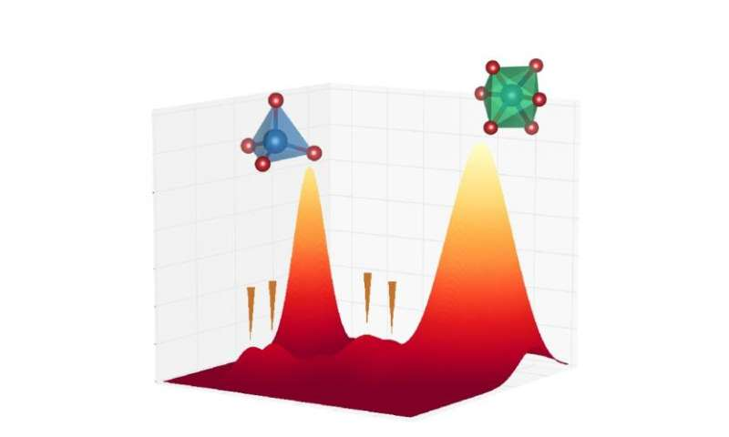 New transitory form of silica observed