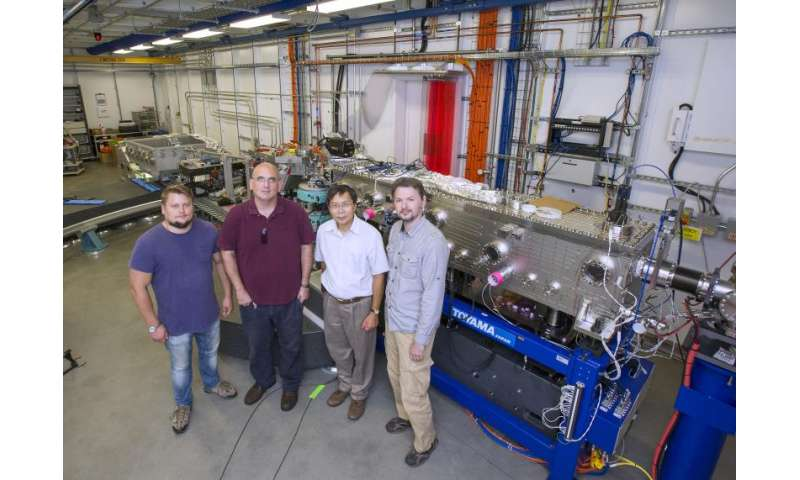 NSLS-II scientists find flexible boundary between phases of matter within supercritical fluids