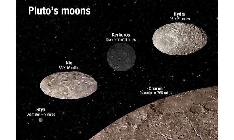 Pluto's moon Hydra