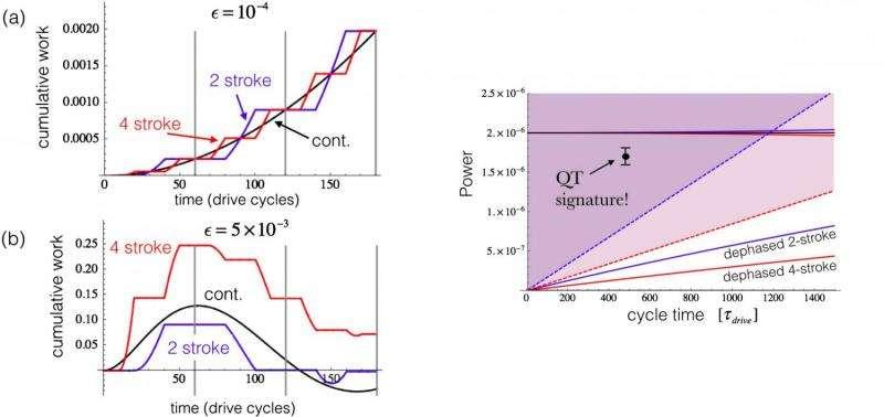 quantum thermodynamics 2