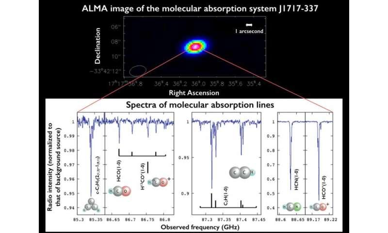 Radio shadow reveals tenuous cosmic gas cloud
