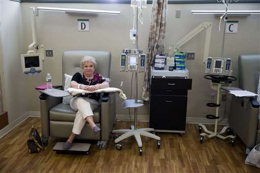 Second cancers are on the rise; One in five US cases is a repeat