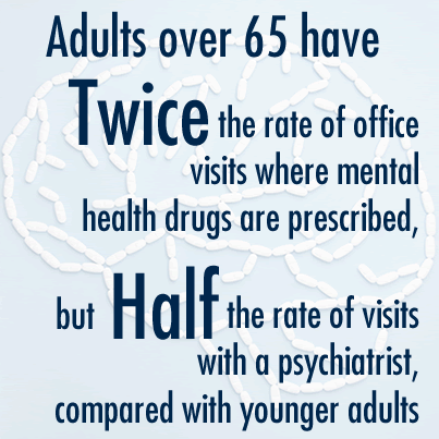 Seniors get mental health drugs at twice the rate of other adults, see psychiatrists less