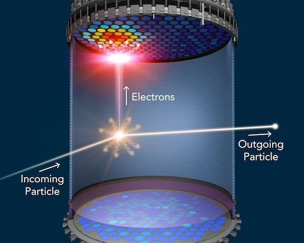 SLAC gears up for dark matter hunt with LUX-ZEPLIN
