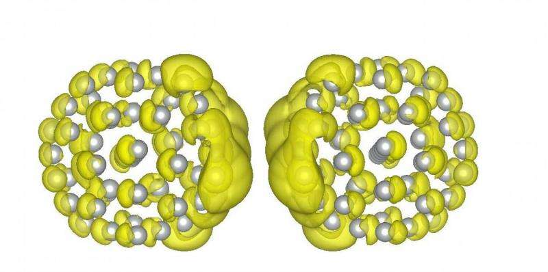 Some like it hot: Simulating single particle excitations