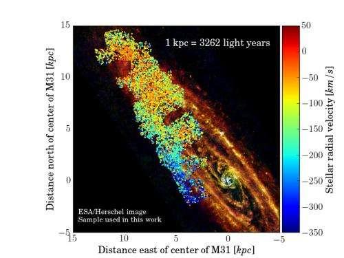Study of Andromeda's stellar disk indicates more violent history than Milky Way