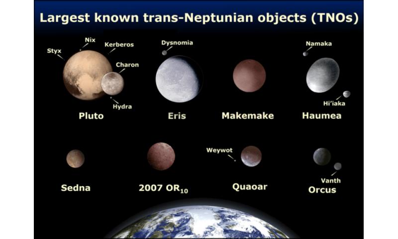 The dwarf planet Haumea