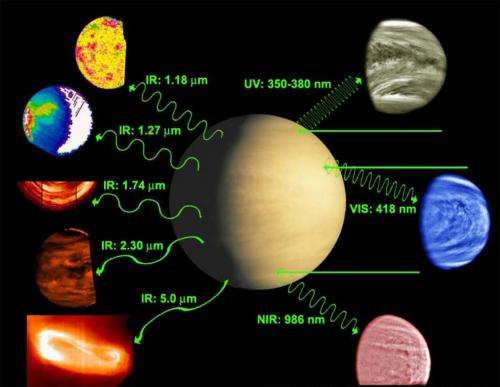 """The huge """"Y"""" in the atmosphere of Venus due to a wave distorted by the wind"""